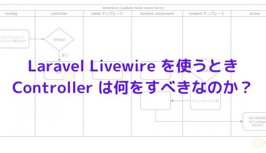 Laravel Livewire を使うときの Controller の扱い